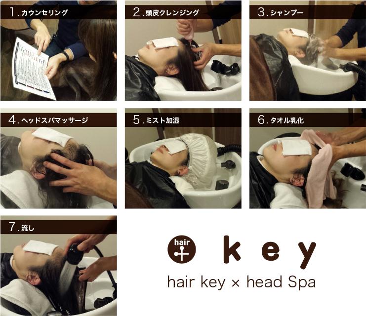 カウンセリング、頭皮クレンジング、シャンプー、ヘッドスパマッサージ、ミスト加温、タオル乳化、流し